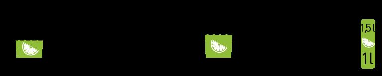 Dávkování sirupu Limo bar energy